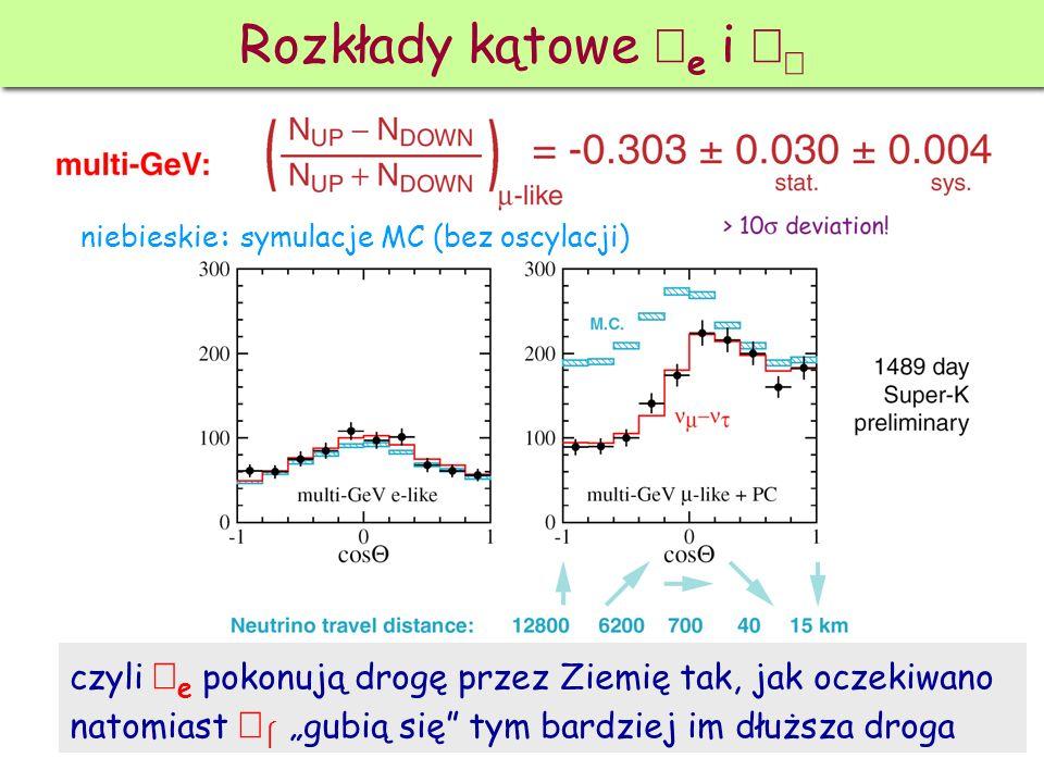 D. Kiełczewska, wykład 1015 Atmosph kąt zenitalny