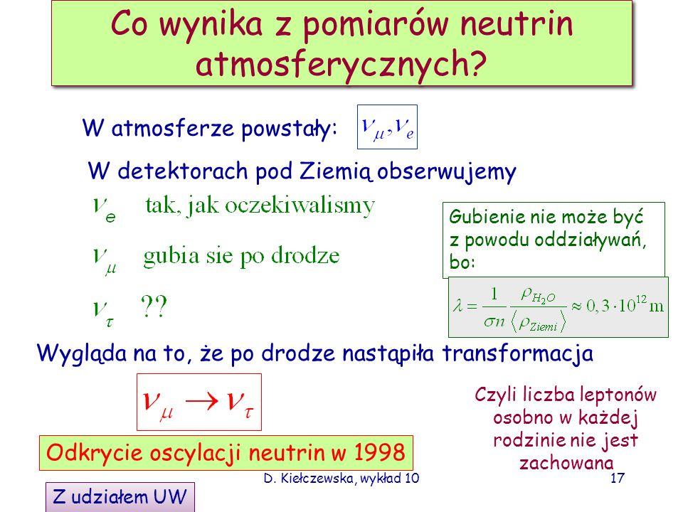 D. Kiełczewska, wykład 1016 Rozkłady kątowe e i niebieskie: symulacje MC (bez oscylacji) czyli e pokonują drogę przez Ziemię tak, jak oczekiwano natom