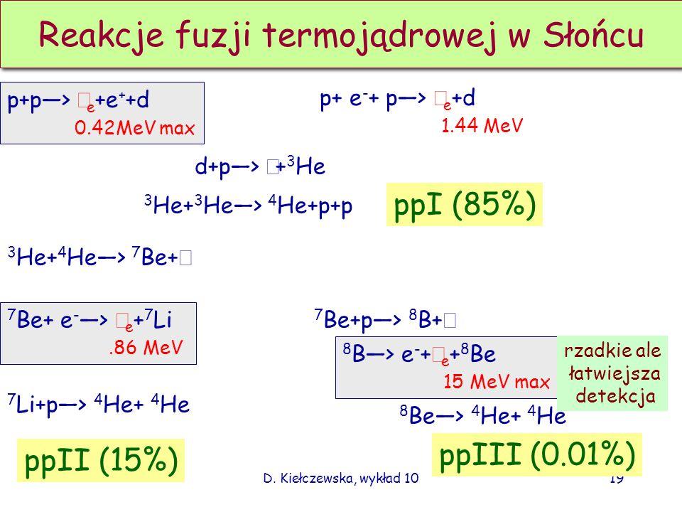 D. Kiełczewska, wykład 1018 Solar neutrinos other place where are missing From neutrinos to cosmic sources, D. Kiełczewska and E. Rondio Neutrina słon