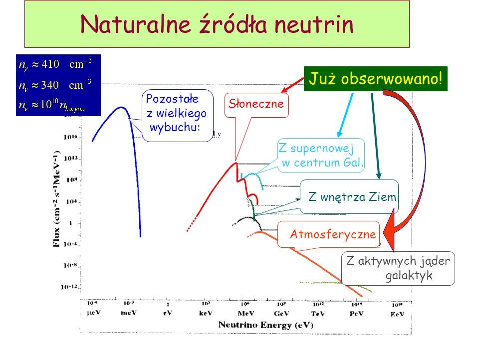 D. Kiełczewska, wykład 101 Zagadki neutrinowe Deficyt neutrin atmosferycznych w eksperymencie Super-Kamiokande Deficyt neutrin słonecznych - w ekspery
