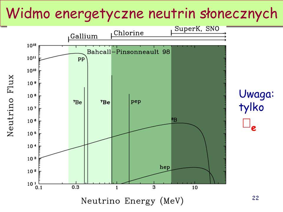 D. Kiełczewska, wykład 1021 Eksperymenty słoneczne HomestakeS.Dakota USA 615 37 Cl( ν e,e - ) 37 Ar1968 stopped SAGE Galex/GNO Baksan, Russia Gran Sas