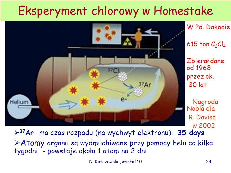 D. Kiełczewska, wykład 1023 Eksperymenty Radiochemiczne Wyprodukowane izotopy są promieniotwórcze z niezbyt długim czasem życia – są okresowo wydobywa