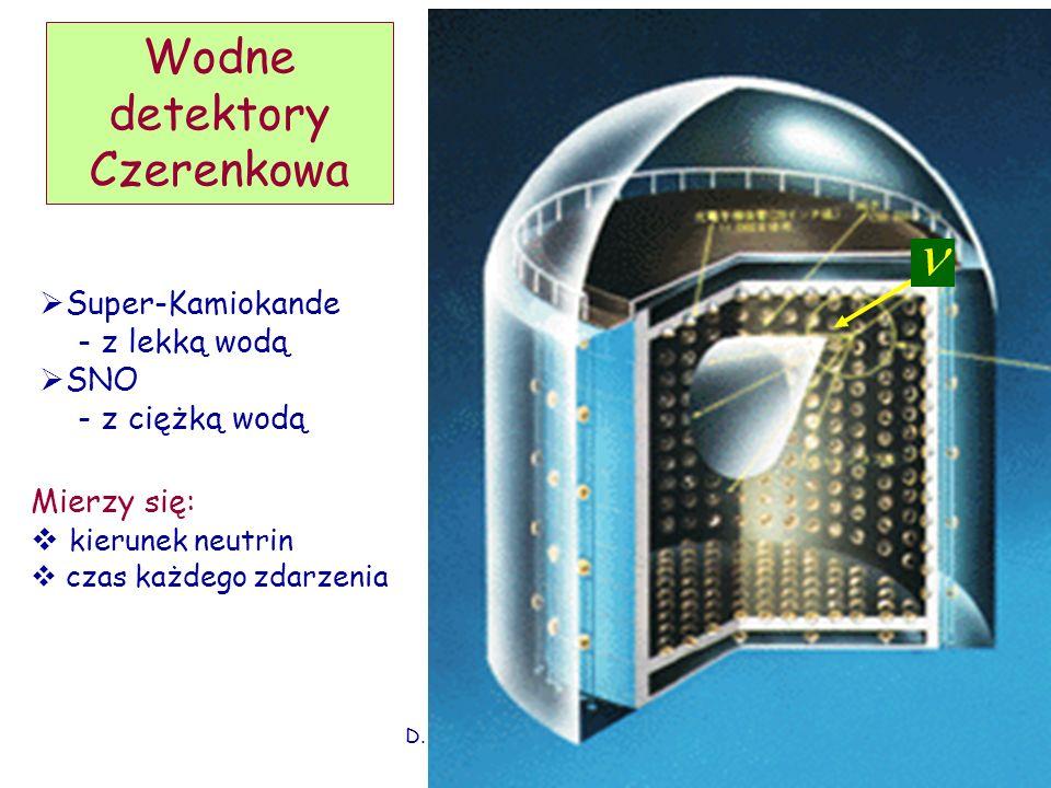 D. Kiełczewska, wykład 1026 Wyniki eksperymentów radiochemicznych przewidywania pomiary Przewidywania zgodnie z modelem SSM - Standard Solar Model: -