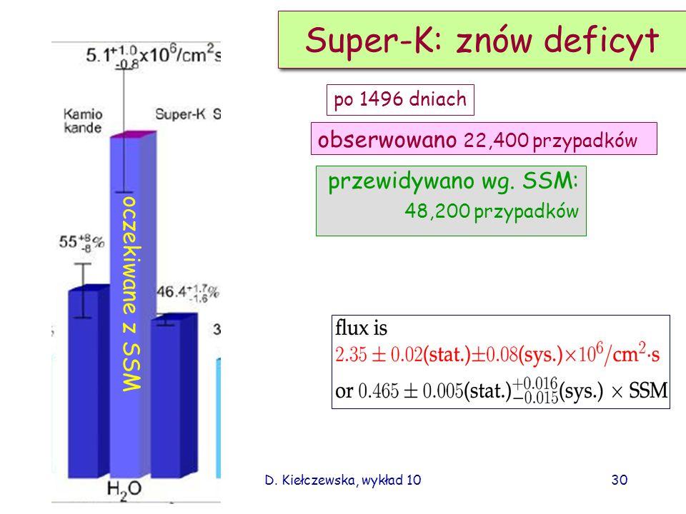 D. Kiełczewska, wykład 1029 Super-K: neutrina przylatują ze Słońca sygnał tło Faktyczny rozmiar Słońca – ½ piksela. Rozmycie z powodu rozpraszania Kul