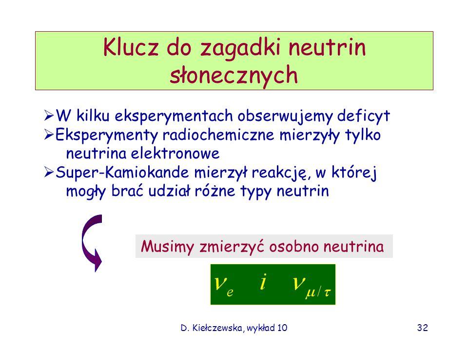 D. Kiełczewska, wykład 1031 Super-K: pory roku Parametry orbity zmierzone za pomocą neutrin (linie pokazują prawdziwe parametery): 68% 95% 99.7% I VI