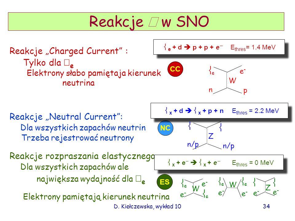 D. Kiełczewska, wykład 1033 SNO (Sudbury Neutrino Observatory) Inny wodny detektor czerenkowski: –2 km pod ziemią –1000 ton D 2 O –10 4 - 8 PMTs –6500