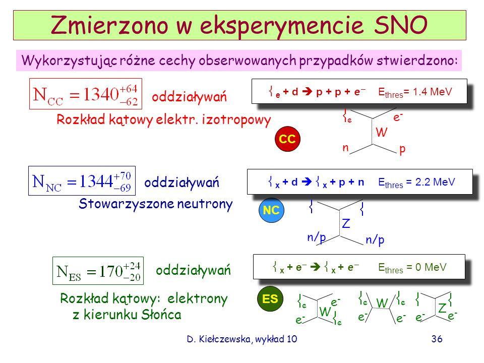 D. Kiełczewska, wykład 1035 Results from D2O SNO