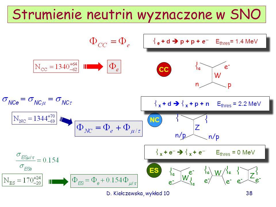 D. Kiełczewska, wykład 1037 Wyznaczenie strumieni neutrin z eksperymentu SNO Liczba obserwowanych oddziaływań neutrin o zapachu x: Znamy kształt widma