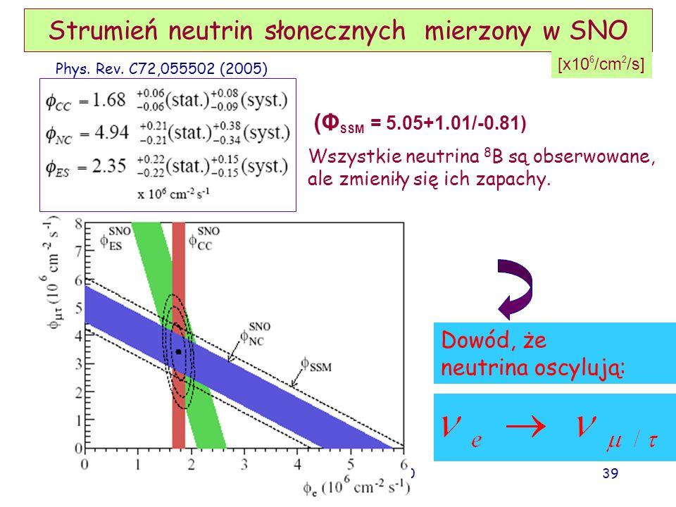 D. Kiełczewska, wykład 1038 e + d p + p + e E thres = 1.4 MeV CC NC ES x + e x + e E thres = 0 MeV x + d x + p + n E thres = 2.2 MeV Strumienie neutri