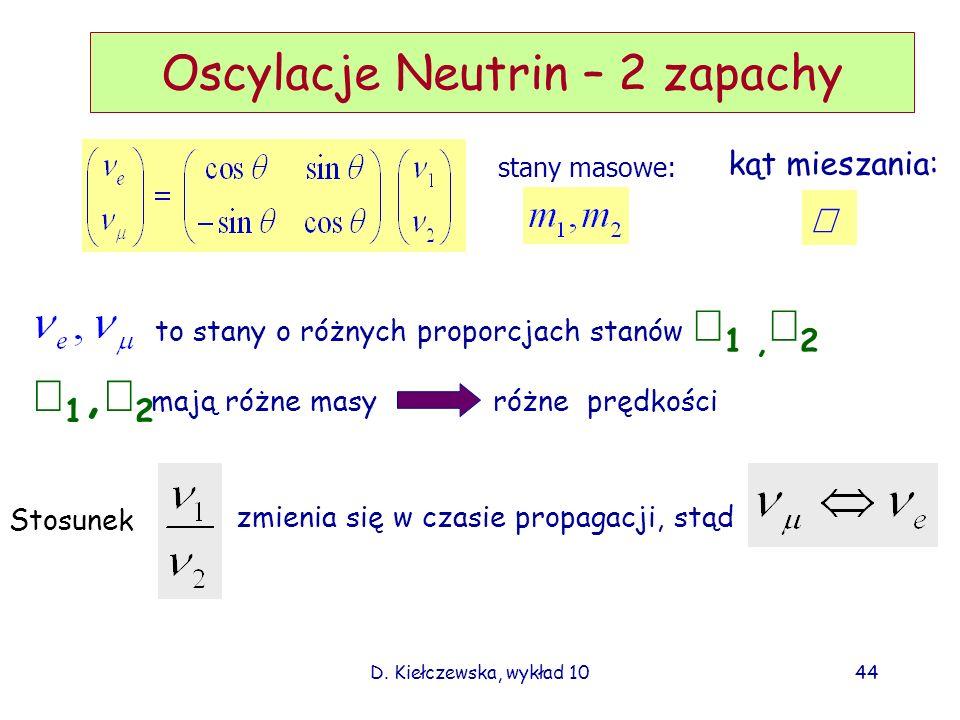 D. Kiełczewska, wykład 1043 Analogicznie można wprowadzić mieszanie neutrin do Modelu Standardowego Jeżeli przyjmiemy, ze neutrina mają masę to Stany