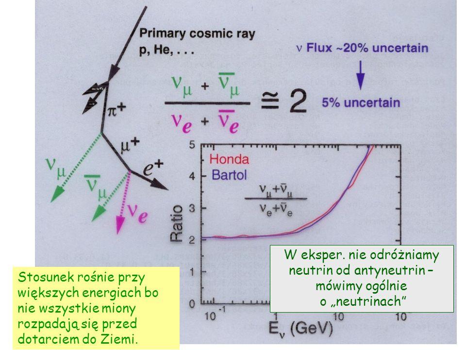 D. Kiełczewska, wykład 105 Widma neutrin są przewidywane na podstawie znajomości widma promieniowania kosmicznego Duże rozbieżności pomiędzy pomiarami