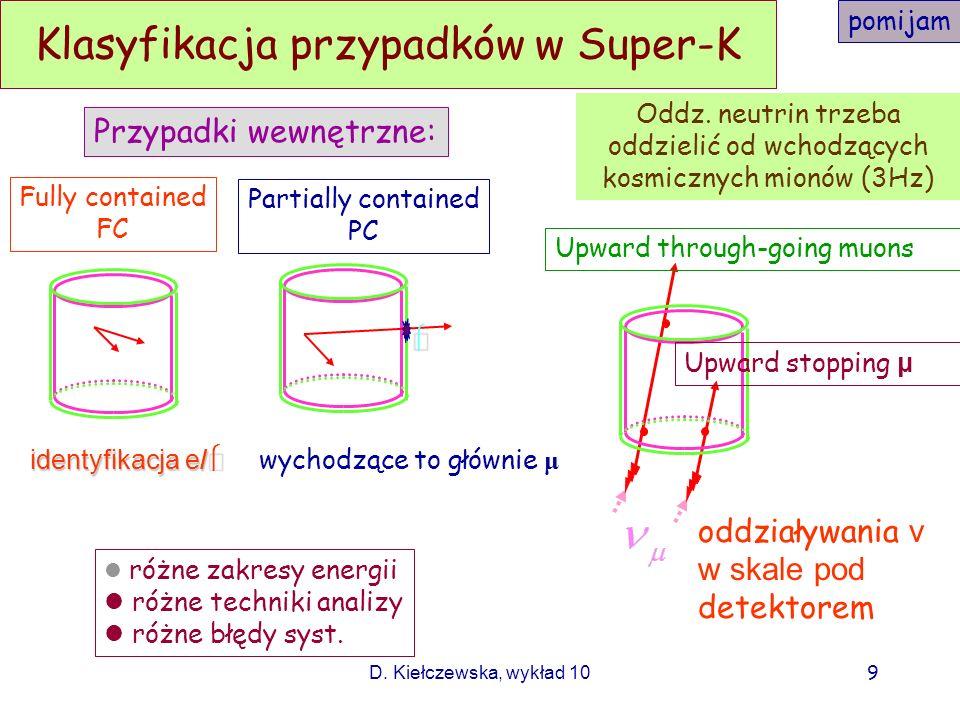 D. Kiełczewska, wykład 108 Identyfikacja cząstek elektrony, kwanty gamma: miony, piony, protony: Rozmyty pierścień bo elektrony z kaskady elmgt ulegaj