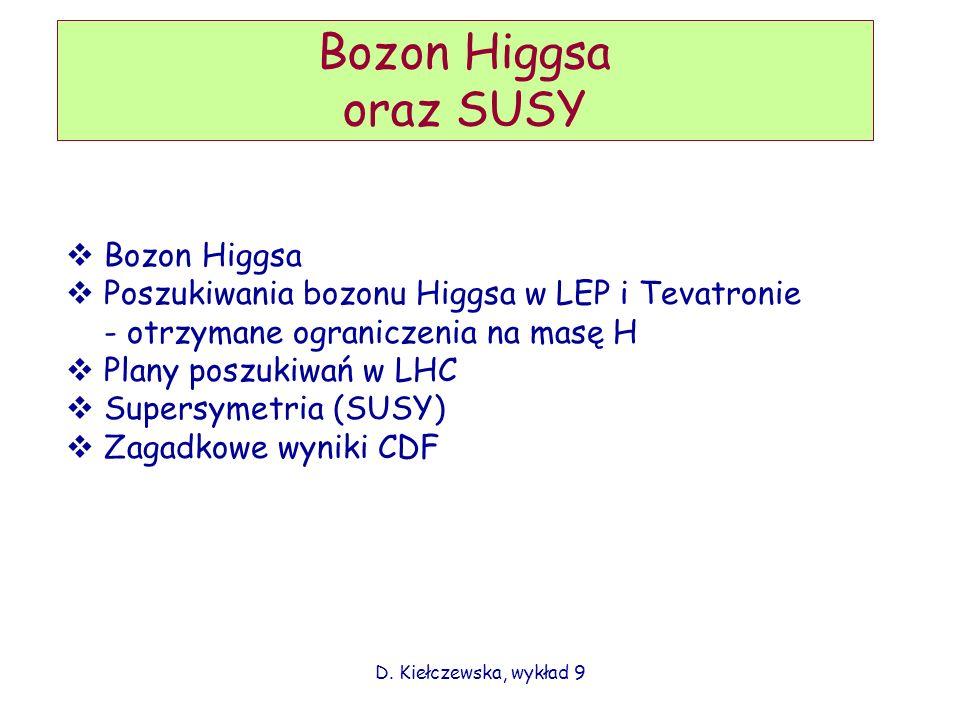 D. Kiełczewska, wykład 9 Bozon Higgsa oraz SUSY Bozon Higgsa Poszukiwania bozonu Higgsa w LEP i Tevatronie - otrzymane ograniczenia na masę H Plany po