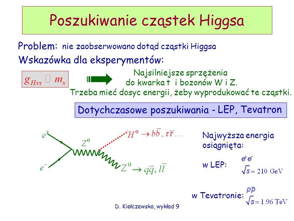 D. Kiełczewska, wykład 9 Poszukiwanie cząstek Higgsa Problem: nie zaobserwowano dotąd cząstki Higgsa Wskazówka dla eksperymentów: Najsilniejsze sprzęż