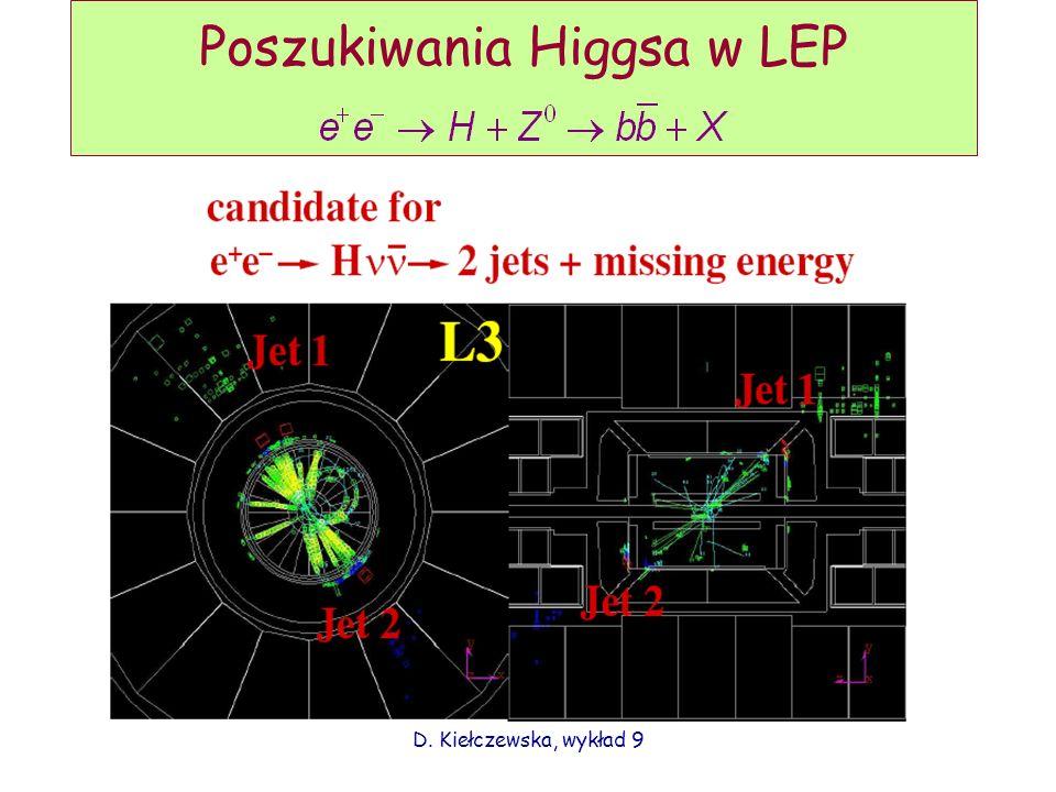 D. Kiełczewska, wykład 9 Poszukiwania Higgsa w LEP