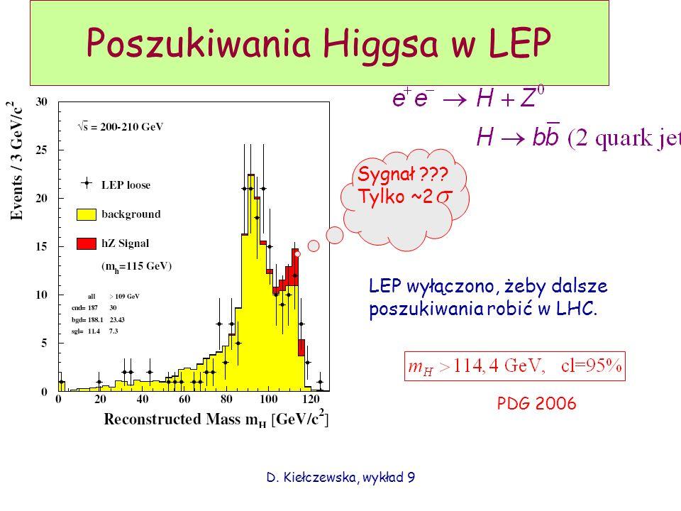 D. Kiełczewska, wykład 9 Poszukiwania Higgsa w LEP PDG 2006 Sygnał ??? Tylko ~2 LEP wyłączono, żeby dalsze poszukiwania robić w LHC.