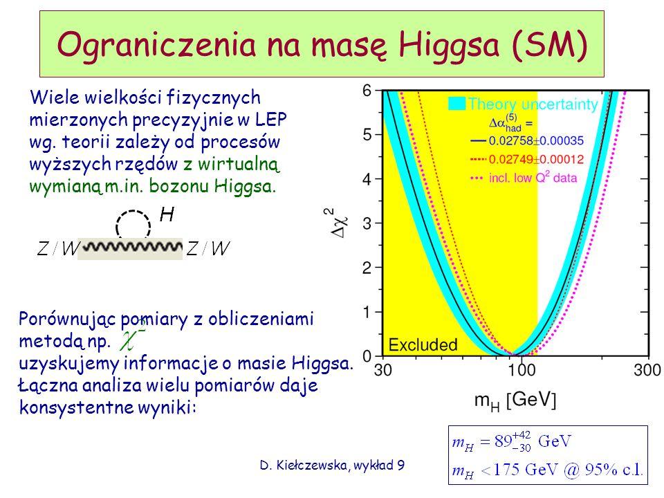 D. Kiełczewska, wykład 9 Ograniczenia na masę Higgsa (SM) Wiele wielkości fizycznych mierzonych precyzyjnie w LEP wg. teorii zależy od procesów wyższy