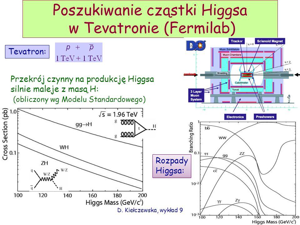 Poszukiwanie cząstki Higgsa w Tevatronie (Fermilab) D.