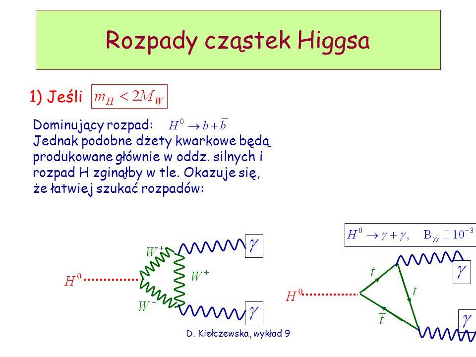 D. Kiełczewska, wykład 9 Rozpady cząstek Higgsa 1) Jeśli Dominujący rozpad: Jednak podobne dżety kwarkowe będą produkowane głównie w oddz. silnych i r