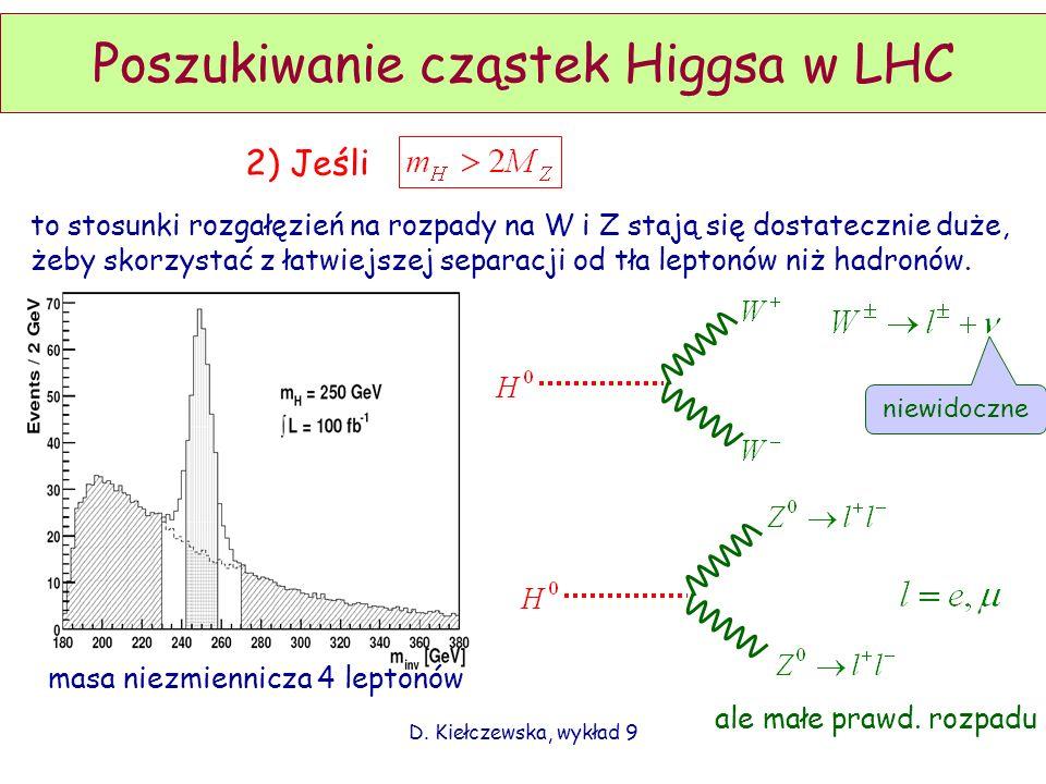 D. Kiełczewska, wykład 9 Poszukiwanie cząstek Higgsa w LHC 2) Jeśli to stosunki rozgałęzień na rozpady na W i Z stają się dostatecznie duże, żeby skor