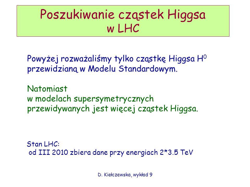D. Kiełczewska, wykład 9 Poszukiwanie cząstek Higgsa w LHC Powyżej rozważaliśmy tylko cząstkę Higgsa H 0 przewidzianą w Modelu Standardowym. Natomiast