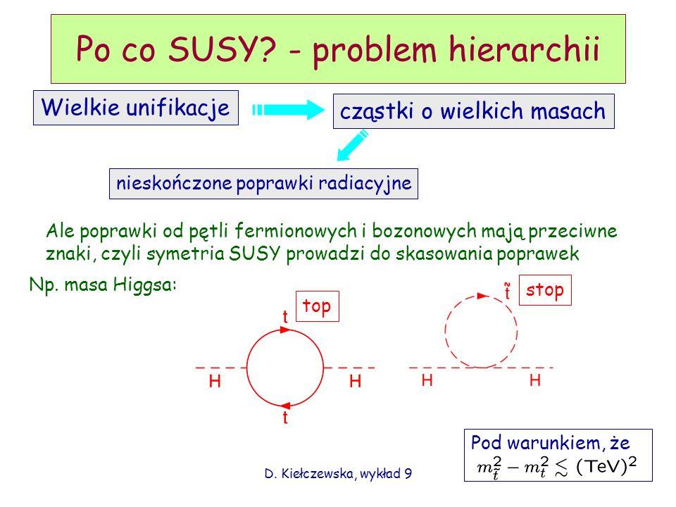 D. Kiełczewska, wykład 9 Po co SUSY? - problem hierarchii Wielkie unifikacje cząstki o wielkich masach nieskończone poprawki radiacyjne Ale poprawki o