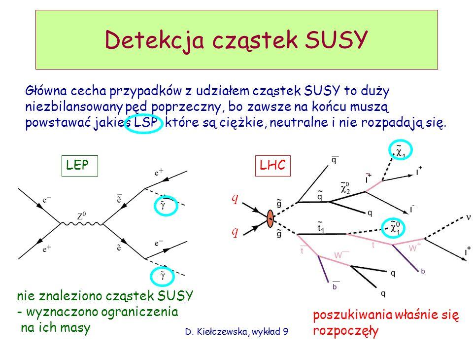 D. Kiełczewska, wykład 9 Detekcja cząstek SUSY Główna cecha przypadków z udziałem cząstek SUSY to duży niezbilansowany pęd poprzeczny, bo zawsze na ko