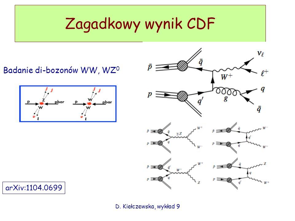 Zagadkowy wynik CDF D. Kiełczewska, wykład 9 Badanie di-bozonów WW, WZ 0 arXiv:1104.0699