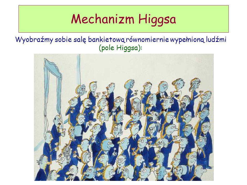 D. Kiełczewska, wykład 9 Mechanizm Higgsa Wyobraźmy sobie salę bankietową równomiernie wypełnioną ludźmi (pole Higgsa):