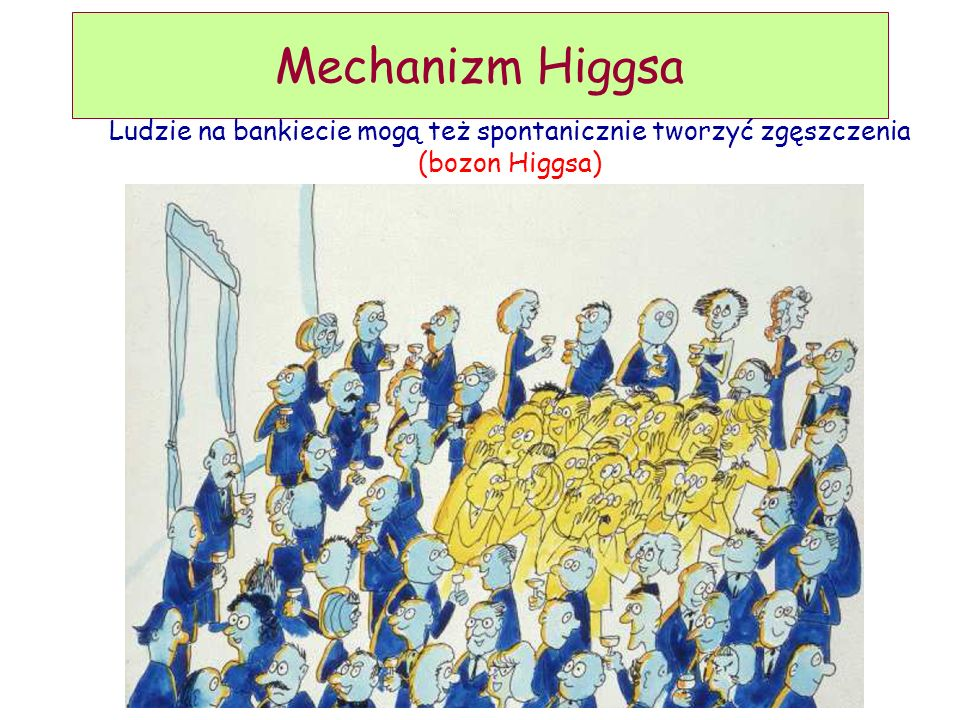 D. Kiełczewska, wykład 9 Mechanizm Higgsa Ludzie na bankiecie mogą też spontanicznie tworzyć zgęszczenia (bozon Higgsa)