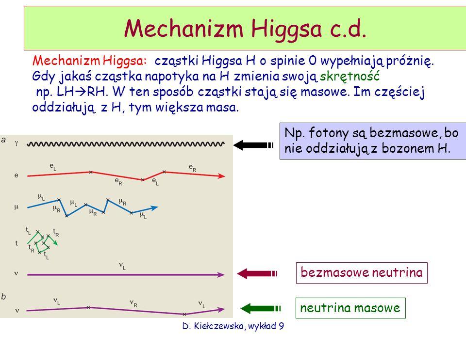 D. Kiełczewska, wykład 9 Mechanizm Higgsa c.d. Np. fotony są bezmasowe, bo nie oddziałują z bozonem H. bezmasowe neutrina neutrina masowe Mechanizm Hi