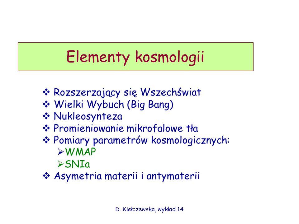 D. Kiełczewska, wykład 14 Elementy kosmologii Rozszerzający się Wszechświat Wielki Wybuch (Big Bang) Nukleosynteza Promieniowanie mikrofalowe tła Pomi