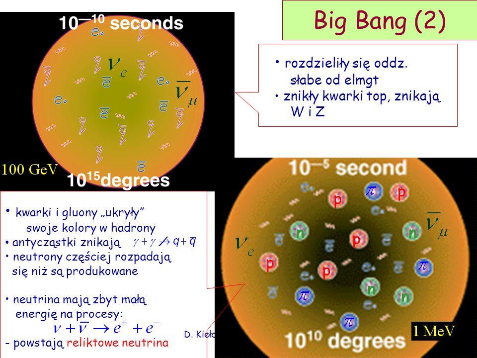 D. Kiełczewska, wykład 14 Big Bang (2) rozdzieliły się oddz. słabe od elmgt znikły kwarki top, znikają W i Z kwarki i gluony ukryły swoje kolory w had
