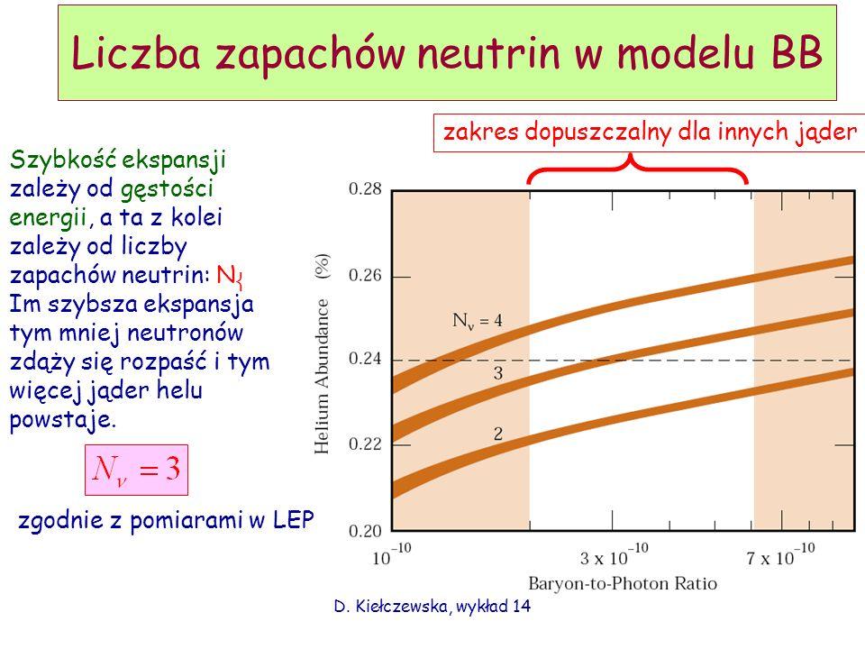 D. Kiełczewska, wykład 14 Liczba zapachów neutrin w modelu BB Szybkość ekspansji zależy od gęstości energii, a ta z kolei zależy od liczby zapachów ne