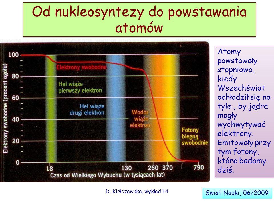 Od nukleosyntezy do powstawania atomów D. Kiełczewska, wykład 14 Atomy powstawały stopniowo, kiedy Wszechświat ochłodził się na tyle, by jądra mogły w