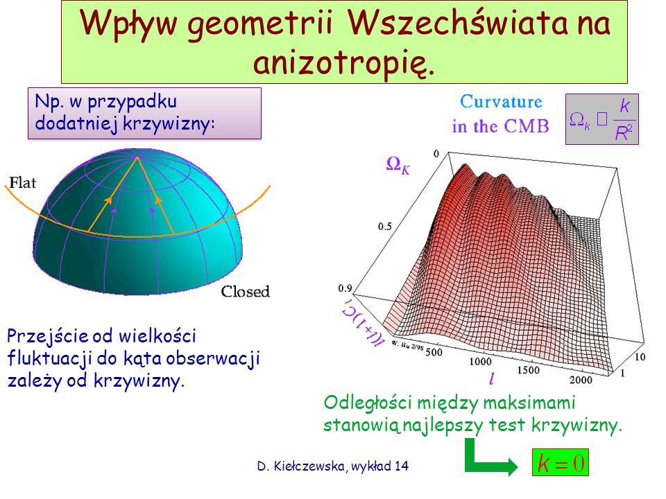 Wpływ geometrii Wszechświata na anizotropię. D. Kiełczewska, wykład 14 Przejście od wielkości fluktuacji do kąta obserwacji zależy od krzywizny. Np. w