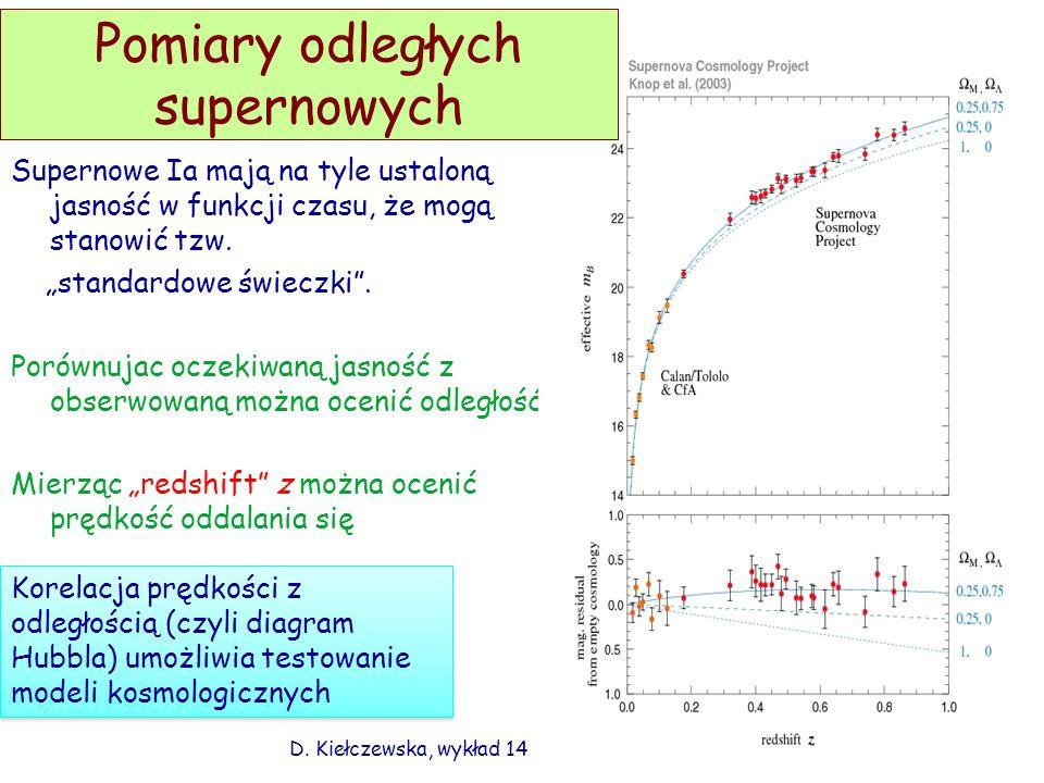 Supernowe Ia mają na tyle ustaloną jasność w funkcji czasu, że mogą stanowić tzw. standardowe świeczki. Porównujac oczekiwaną jasność z obserwowaną mo