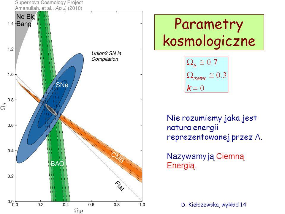 Parametry kosmologiczne D. Kiełczewska, wykład 14 Nie rozumiemy jaka jest natura energii reprezentowanej przez Λ. Nazywamy ją Ciemną Energią.