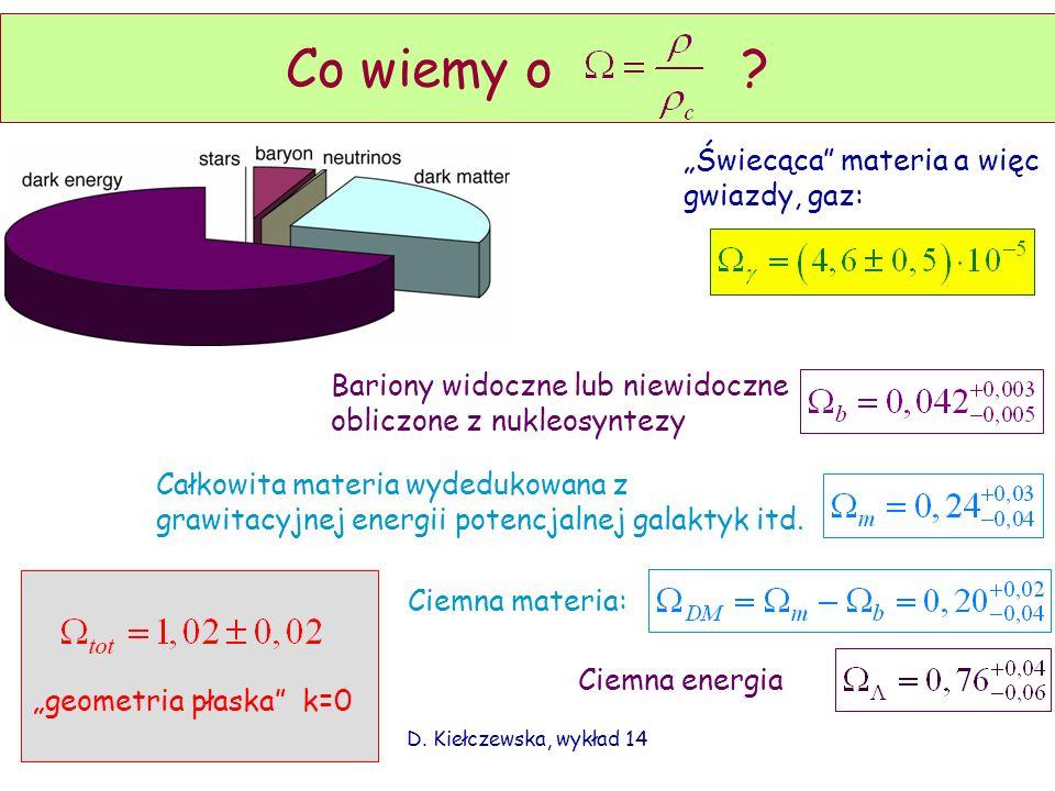 Co wiemy o ? Świecąca materia a więc gwiazdy, gaz: Bariony widoczne lub niewidoczne obliczone z nukleosyntezy Całkowita materia wydedukowana z grawita