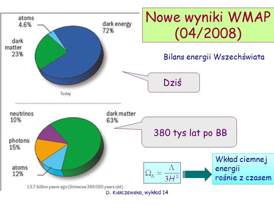 D. Kiełczewska, wykład 14 Nowe wyniki WMAP (04/2008) Bilans energii Wszechświata Dziś 380 tys lat po BB Wkład ciemnej energii rośnie z czasem Wkład ci