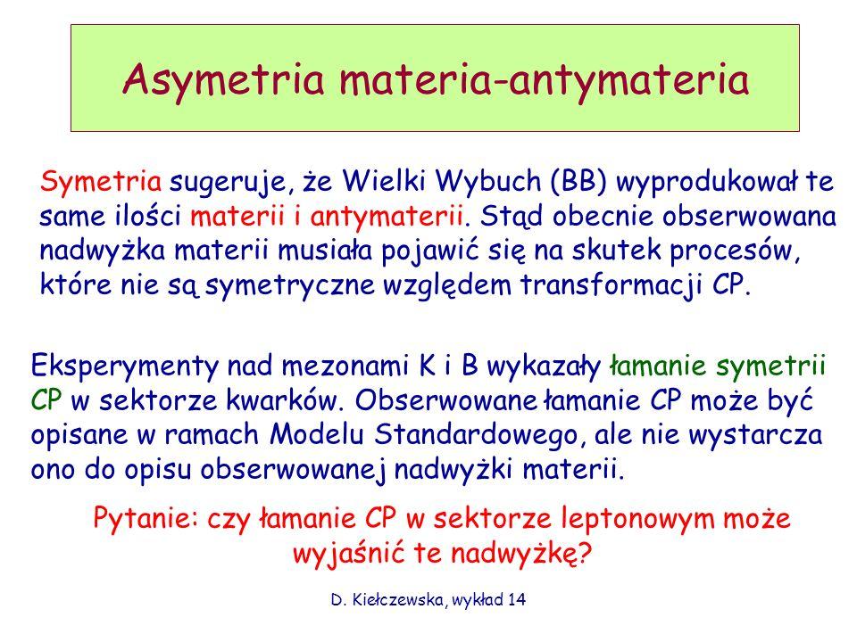 D. Kiełczewska, wykład 14 Asymetria materia-antymateria Symetria sugeruje, że Wielki Wybuch (BB) wyprodukował te same ilości materii i antymaterii. St