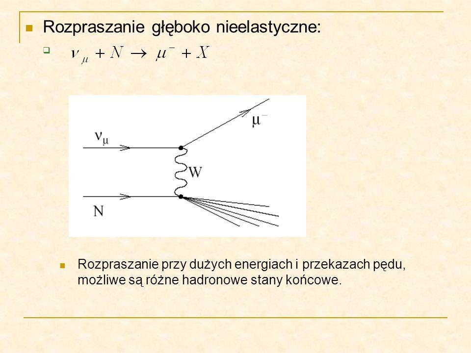 Rozpraszanie głęboko nieelastyczne: Rozpraszanie przy dużych energiach i przekazach pędu, możliwe są różne hadronowe stany końcowe.