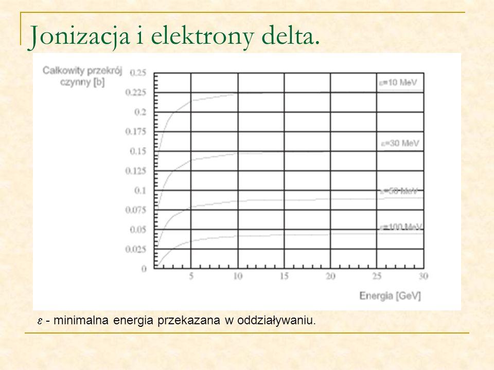 Jonizacja i elektrony delta. - minimalna energia przekazana w oddziaływaniu.