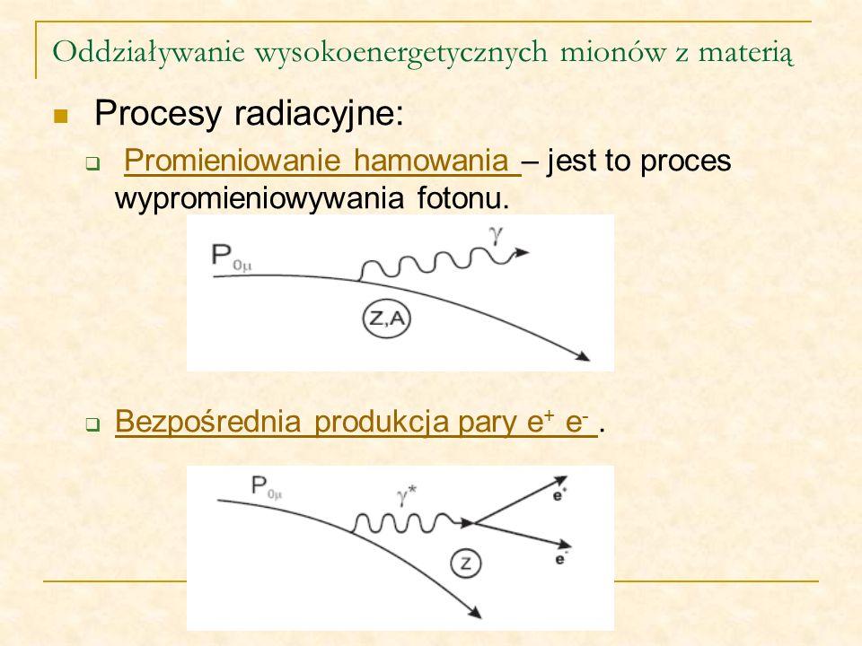Oddziaływanie wysokoenergetycznych mionów z materią Procesy radiacyjne: Promieniowanie hamowania – jest to proces wypromieniowywania fotonu.Promieniow