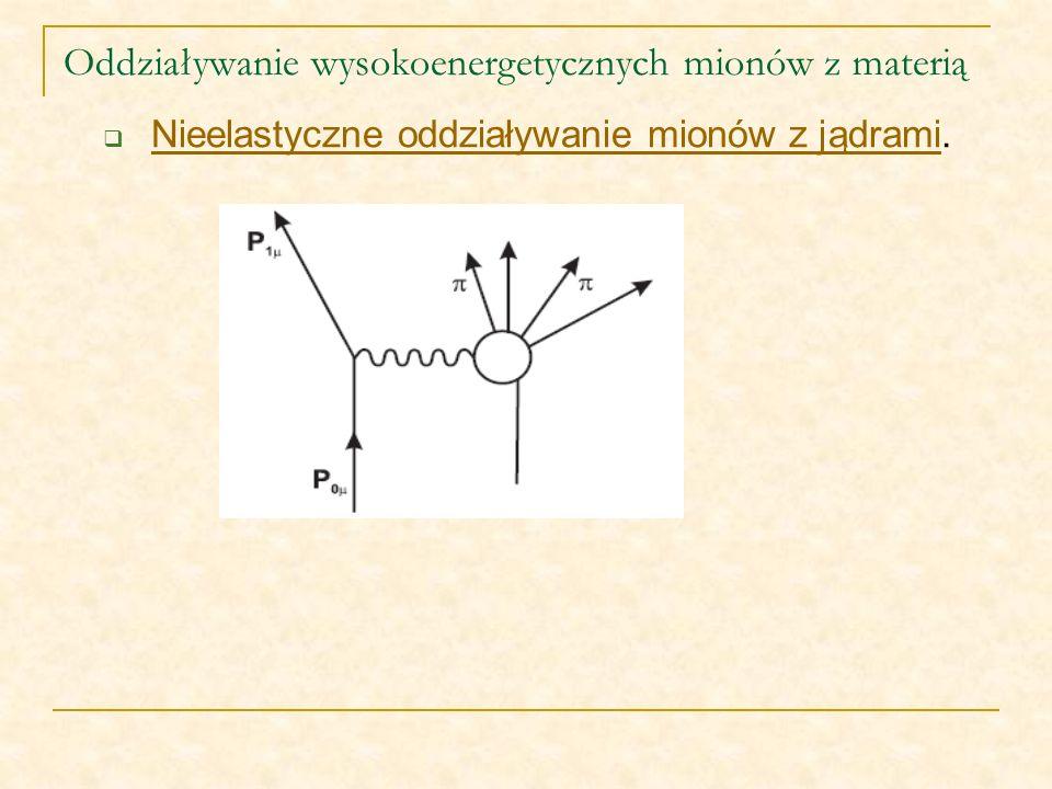 Oddziaływanie wysokoenergetycznych mionów z materią Nieelastyczne oddziaływanie mionów z jądrami.Nieelastyczne oddziaływanie mionów z jądrami