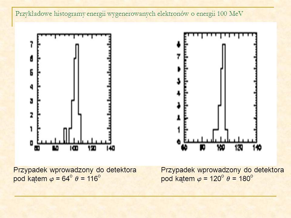 Przykładowe histogramy energii wygenerowanych elektronów o energii 100 MeV Przypadek wprowadzony do detektora pod kątem = 64 o = 116 o Przypadek wprow