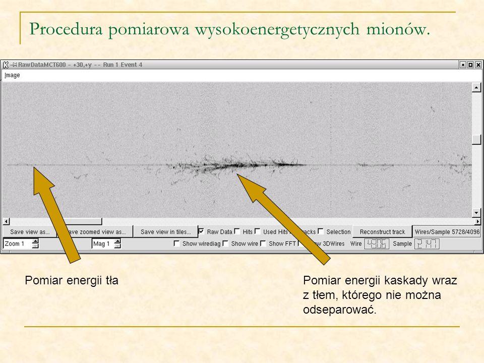 Procedura pomiarowa wysokoenergetycznych mionów. Pomiar energii tłaPomiar energii kaskady wraz z tłem, którego nie można odseparować.