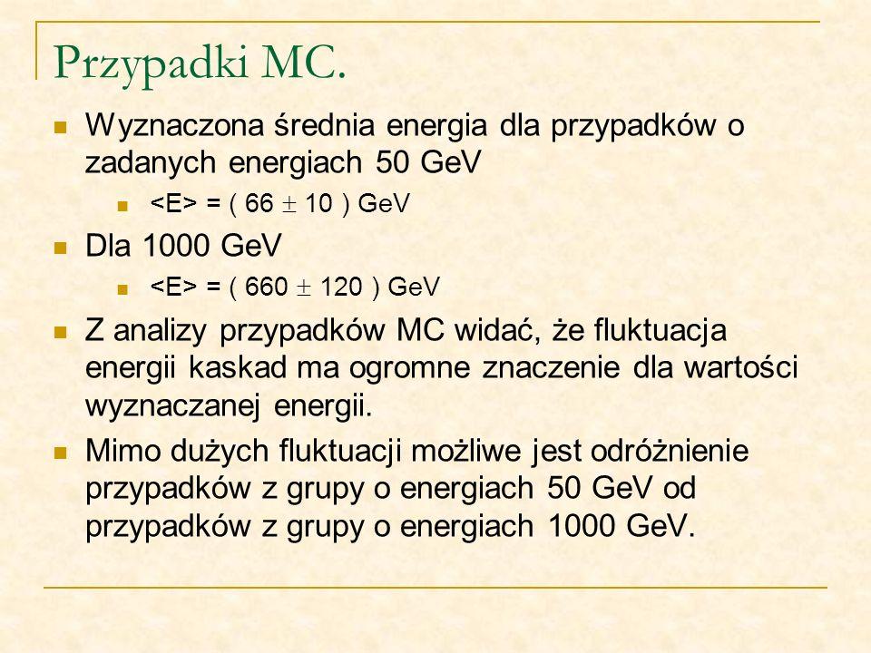 Przypadki MC. Wyznaczona średnia energia dla przypadków o zadanych energiach 50 GeV = ( 66 10 ) GeV Dla 1000 GeV = ( 660 120 ) GeV Z analizy przypadkó