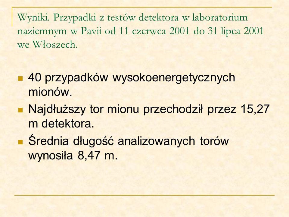 Wyniki. Przypadki z testów detektora w laboratorium naziemnym w Pavii od 11 czerwca 2001 do 31 lipca 2001 we Włoszech. 40 przypadków wysokoenergetyczn