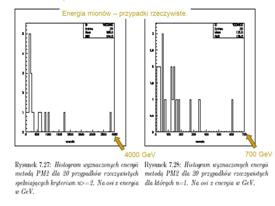 Energia mionów – przypadki rzeczywiste. 4000 GeV 700 GeV